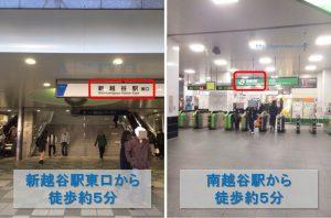 リンクス埼玉越谷店最寄り駅